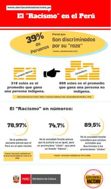 racismoenelperú